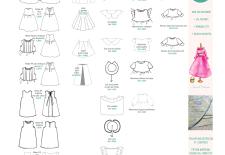 1247 robes ! Les patrons Dauphin-Dauphine bousculent la couture