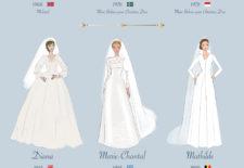 Les Royales robes de mariée