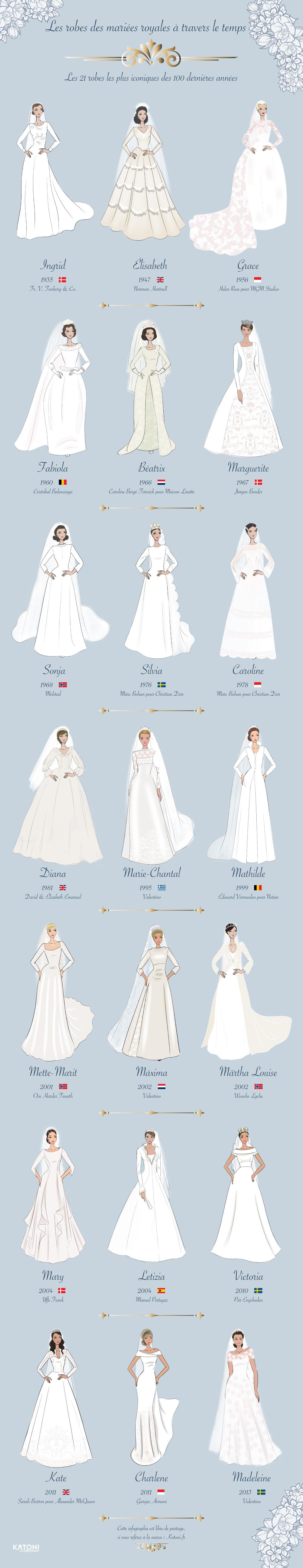 Robe de mariée gotha